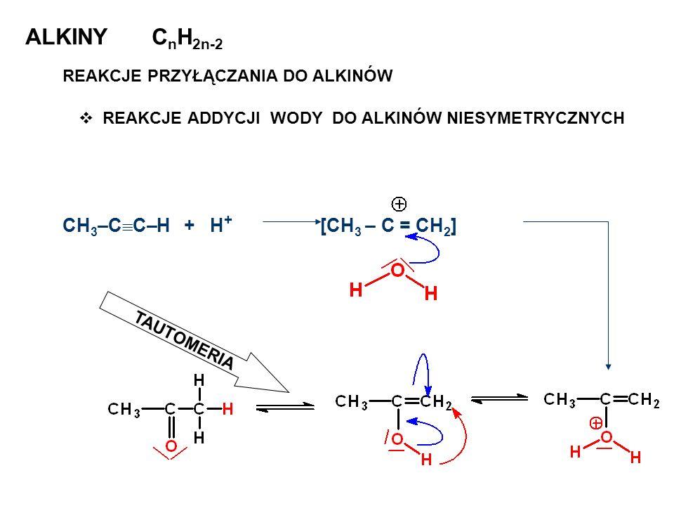 ALKINY CnH2n-2 CH3–CC–H + H+ [CH3 – C = CH2]